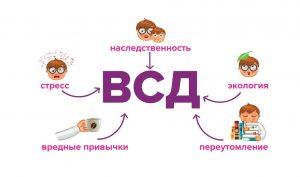 Photo of Препарати при ВСД: підбір ефективного лікування