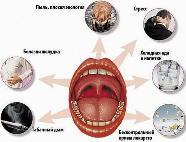 что делать когда засыпаешь происходит какой то спазм в горле что не вдохнуть не слюну проглотить